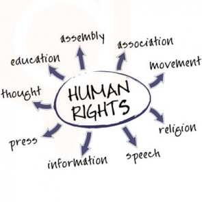 Human Rights Complaints